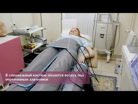 Прессотерапия- аппаратная процедура для тела.