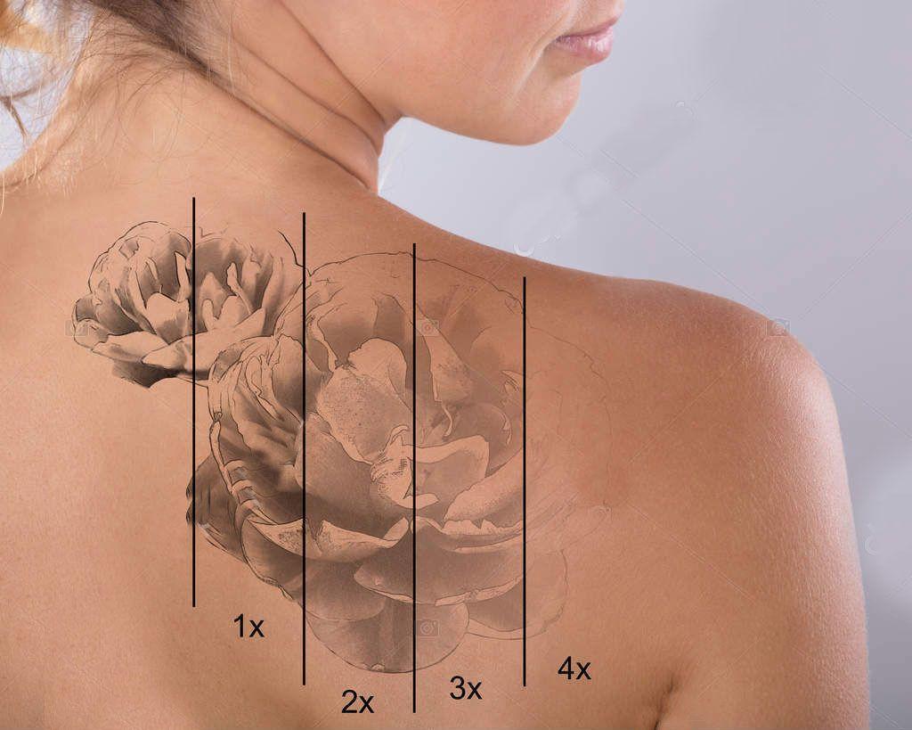 Со спины или шеи краска выводится быстрее